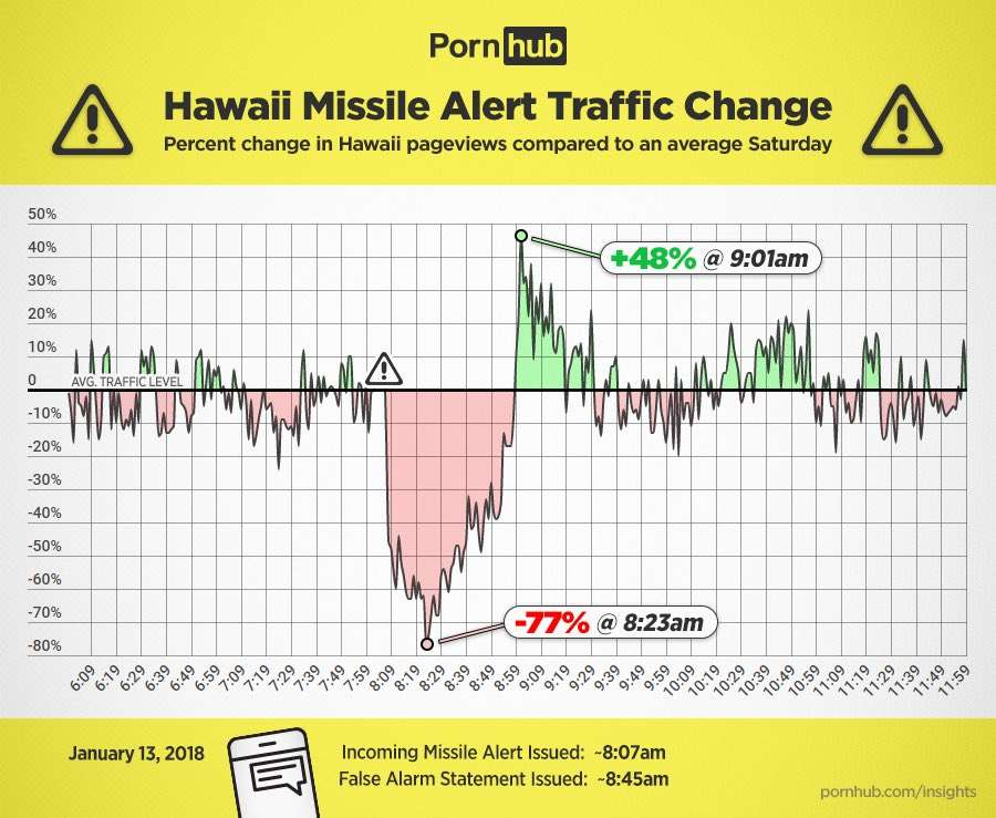 content-1516271699-missiles